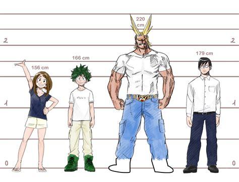 Altura Boku No Hero Academia