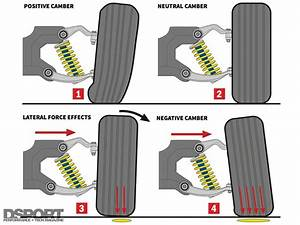 Joining The Camber Gang  Or How To Adjust Camber To