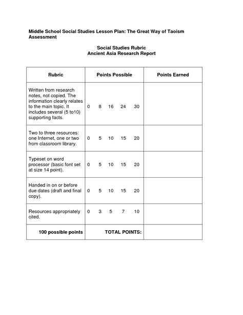 sle social studies lesson plan high school high