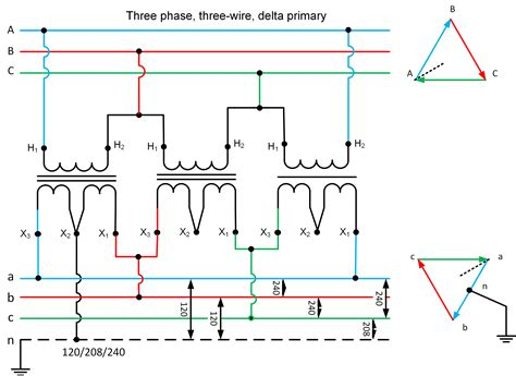 120 208 Three Phase Wiring Diagram by Three Phase Transformer Connections Phasor Diagrams
