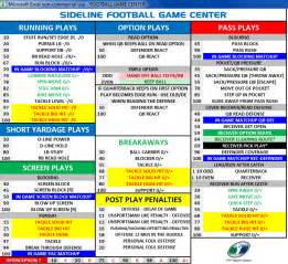Football Defensive Play Call Sheet Template Sideline Football Ftp Sports