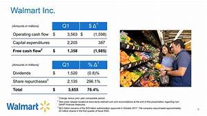 Walmart Inc. 2020 Q1 - Results - Earnings Call Slides ...