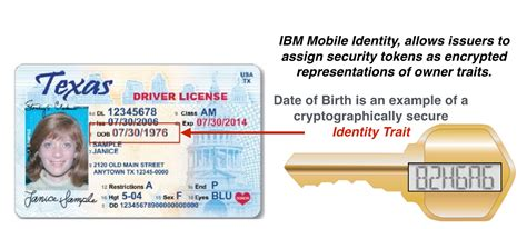 We did not find results for: Where is issue date on texas drivers license | How to Tell if a Texas Driver's License Is Real ...