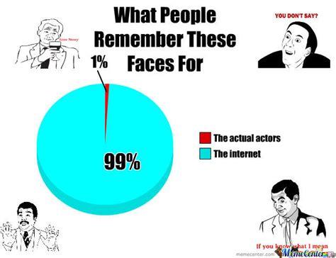 Pie Chart Meme - memes pie chart by amanda eggleton 10 meme center