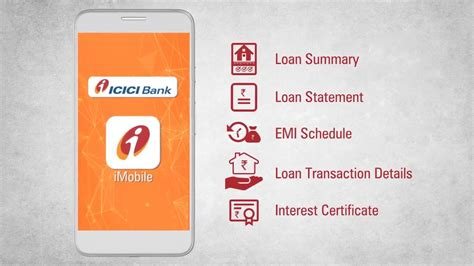 Banking Mobile Application by Top 5 Banks With Best Mobile Apps Banking24seven