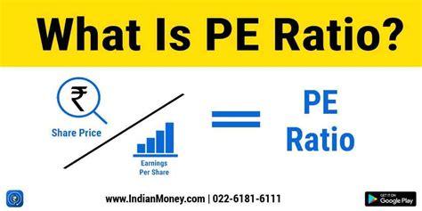 pe ratio indianmoney
