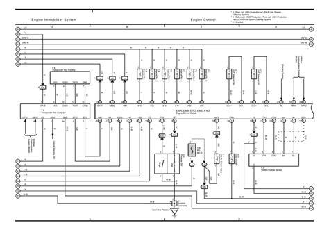 Lexu Rx300 Electrical Wiring Diagram by 1999 Gmc Truck Jimmy 4wd 4 3l Fi Ohv 6cyl Repair Guides
