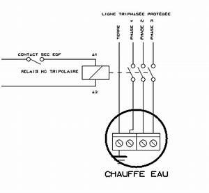 Chauffe Eau 380v : probl me branchement relais chauffe eau triphas conseils ~ Edinachiropracticcenter.com Idées de Décoration