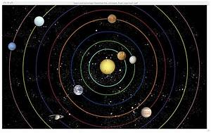 Solar System Gif Animation (page 3) - Pics about space