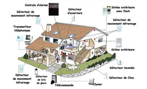 systeme d alarme maison systeme d alarme de maison