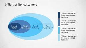 Three Tiers Non Customers Bos Tool