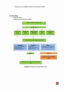 Pembuatan Sistem Informasi Perencanaan Minimarket  Studi Kasus   Kabu U2026