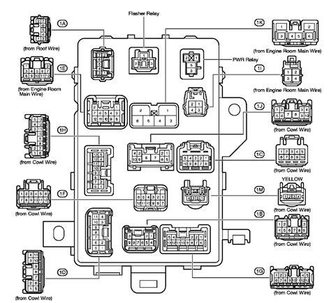 2007 Toyotum Sequoium Fuse Diagram by 2011 Toyota Tundra Fuse Box Diagram Wiring Diagram