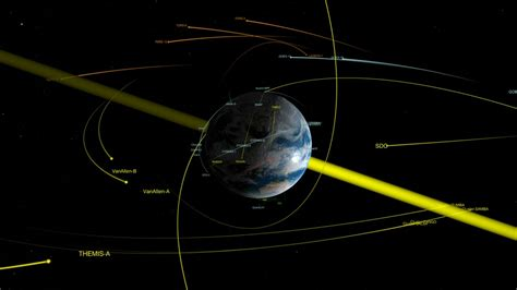 NASA's Earth Science Mission Fleet: March 2017 | NASA ...