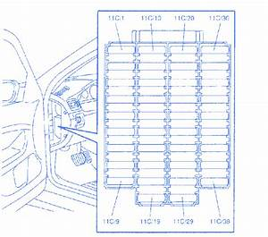 Volvo V70 Xc 2005 Dash Fuse Box  Block Circuit Breaker Diagram  U00bb Carfusebox