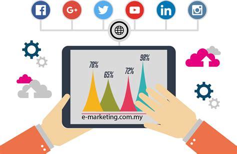 E Marketing by E Marketing Malaysia Digital Marketing Agency Malaysia