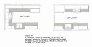 Kitchen, Layout, U, Shaped, Small, Kitchen, Layouts, Kitchen, Design, Plans