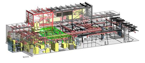 lease purchase building in cloud the value of bim to the facility