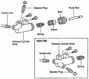 Chevy Slave Cylinder Diagram