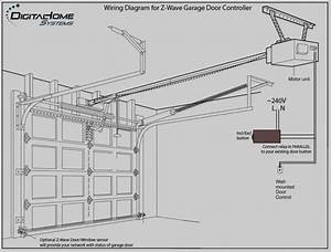 Wiring Diagram Genie Garage Door Opener