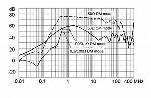 Pab Berechnen : wie funktioniert der emv filter schurter sos electronic ~ Themetempest.com Abrechnung