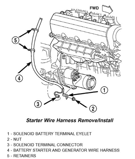 1997 Jeep Grand Starter Wiring Harnes by Jeep Do You To Remove Exhaust Pipe At Manifold To Remove