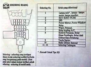 Fuse Diagram Honda Accord Cielo