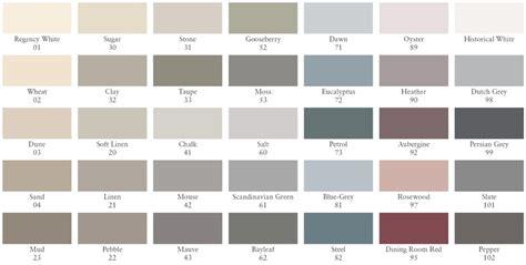 Geniale Ideen Pastell Wandfarben Palette  Alle Tapeten