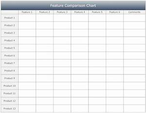 comparison chart template madinbelgrade With q chart template