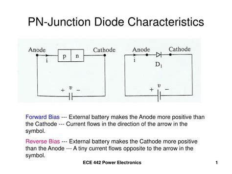 Ppt Junction Diode Characteristics Powerpoint