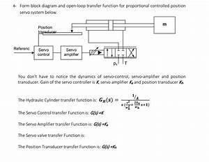 Solved  Form Block Diagram And Open Loop Transfer Function