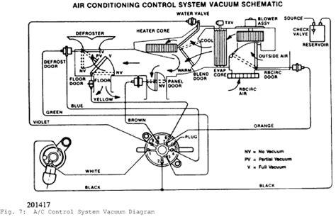 ac heater system manual   jeep cherokee