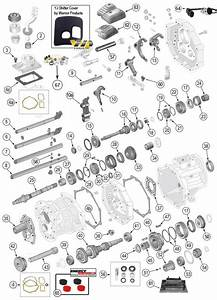 Jeep Liberty Transmission Diagram : 21 best images about 93 98 grand cherokee zj parts ~ A.2002-acura-tl-radio.info Haus und Dekorationen
