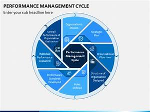 Performance Management Cycle Powerpoint Template