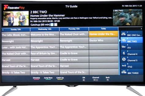 What Is Freeview Play? - Which?