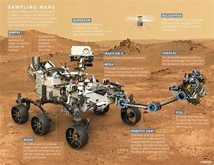 The $2.4-billion plan to steal a rock from Mars : Nature ...