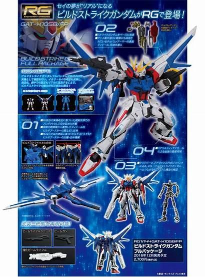 Strike Gundam Build Rg Package Beam