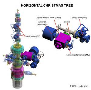 horizontal surface christmas tree y chen