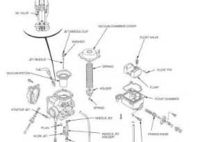 similiar honda trx 250 carburetor diagram keywords honda fourtrax 300 wiring diagram wedocable