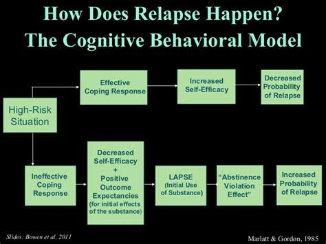 best 25 relapse prevention ideas on substance