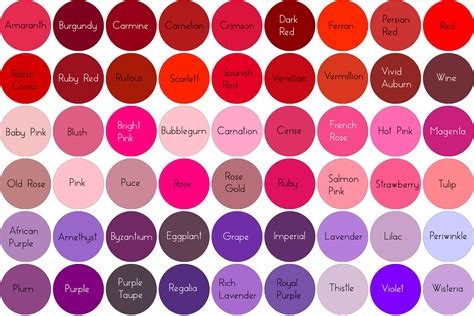 Different Shades Of Red Hair Color Names