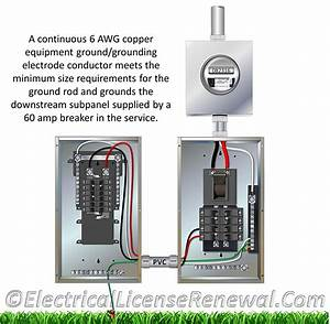 250 121 Use Of Equipment Grounding Conductors