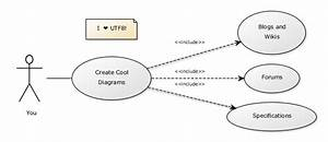 Create Uml Diagrams Online In Seconds  No Special Tools