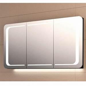 Badezimmer Spiegelschrank Led : erfreut badezimmer spiegelschrank led fotos die besten wohnideen ~ Indierocktalk.com Haus und Dekorationen