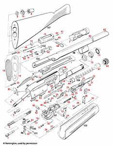 Remington U00ae 1100 Special Field Schematic