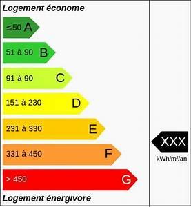 dpe le diagnostic energetique est il obligatoire With classe energie e maison 0 immobilier letiquette energie est obligatoire