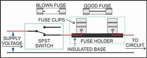 How Is The Ac Current Cutoff By A Fuse  With A Diagram