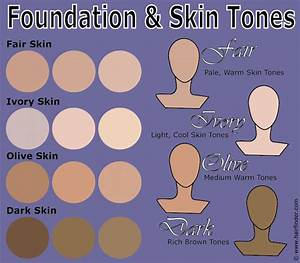 Foundation application and how to match your skin tone ...