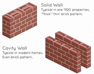 Cavity-wall-diagram