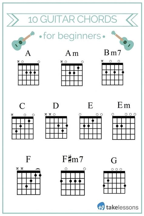 You can play anytime, anywhere and can before students start to work on full songs, they'll need to pick up the basic guitar chords and learn their way around the instrument. 10 Common and Easy Guitar Chords for Beginners to Learn   Easy guitar chords, Guitar chords ...